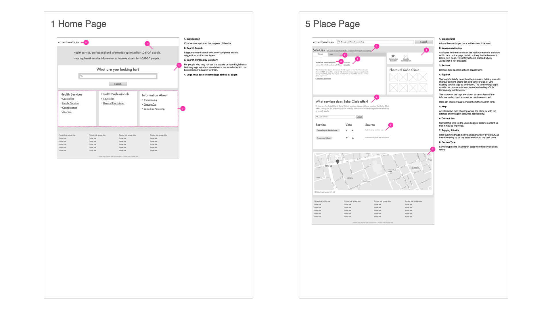 Illustrations that show the layout for pages on the website.